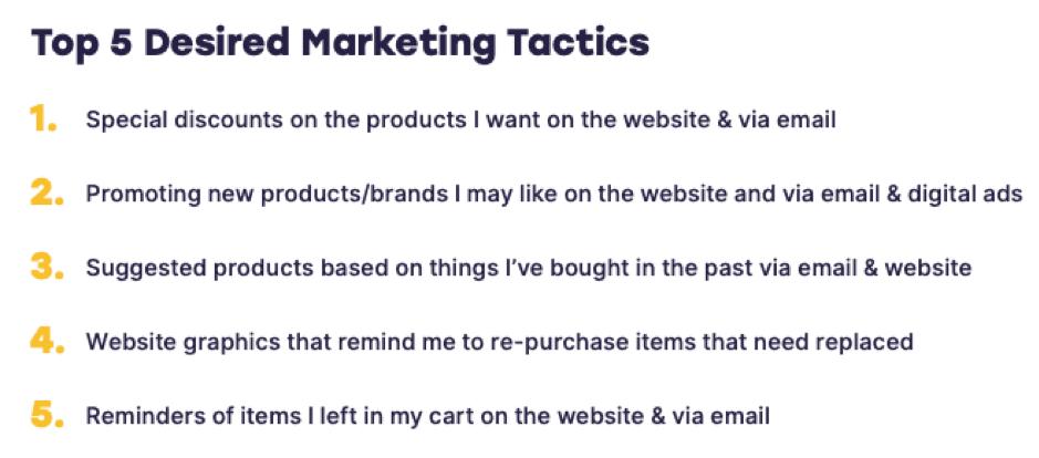 Marketing Taktiken mit positivem Resultat