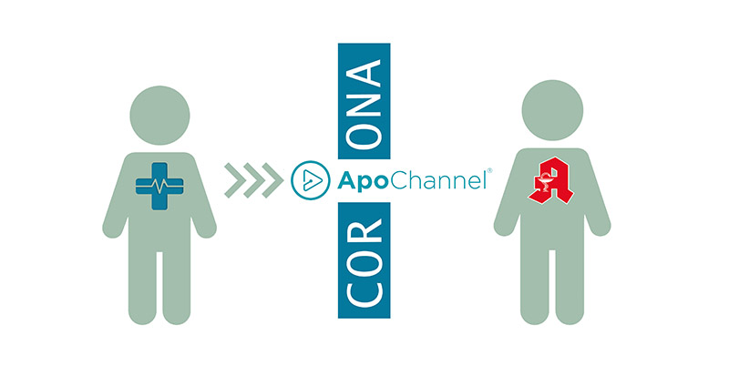 Apo-Channel